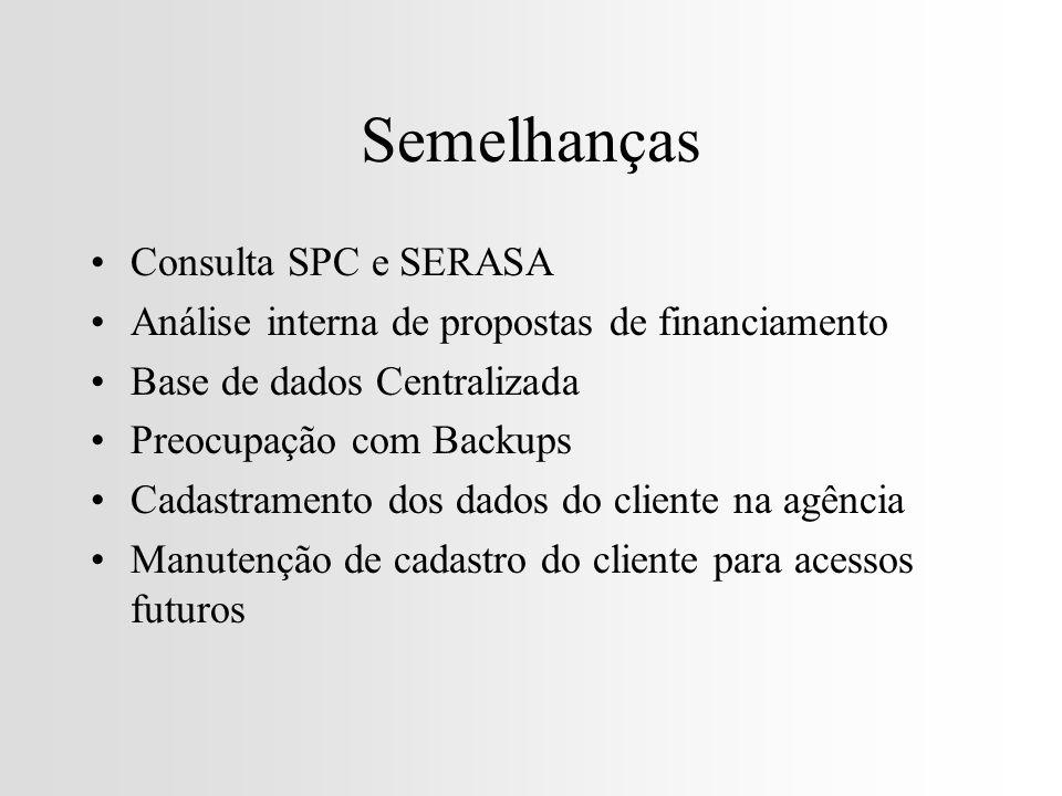 Semelhanças Consulta SPC e SERASA