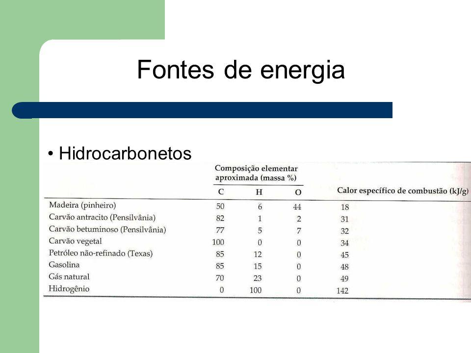 Fontes de energia Hidrocarbonetos