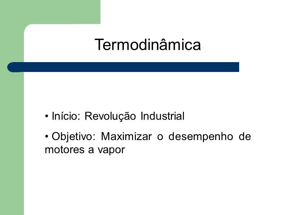 Termodinâmica Início: Revolução Industrial