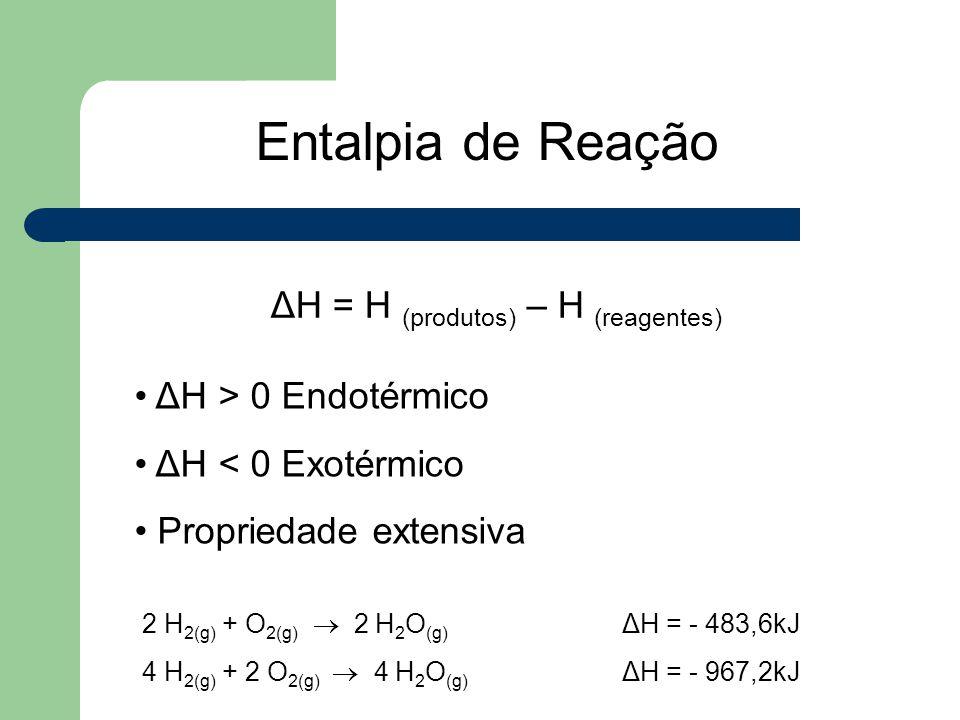 Entalpia de Reação ΔH = H (produtos) – H (reagentes)