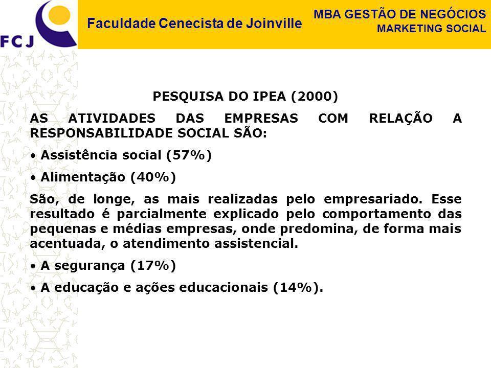 PESQUISA DO IPEA (2000) AS ATIVIDADES DAS EMPRESAS COM RELAÇÃO A RESPONSABILIDADE SOCIAL SÃO: Assistência social (57%)