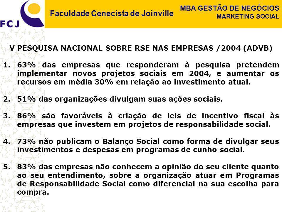 V PESQUISA NACIONAL SOBRE RSE NAS EMPRESAS /2004 (ADVB)