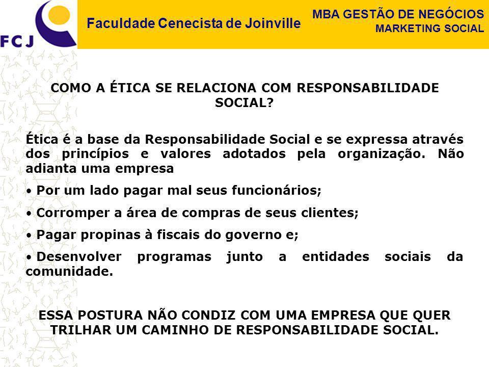 COMO A ÉTICA SE RELACIONA COM RESPONSABILIDADE SOCIAL