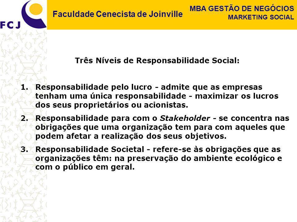 Três Níveis de Responsabilidade Social: