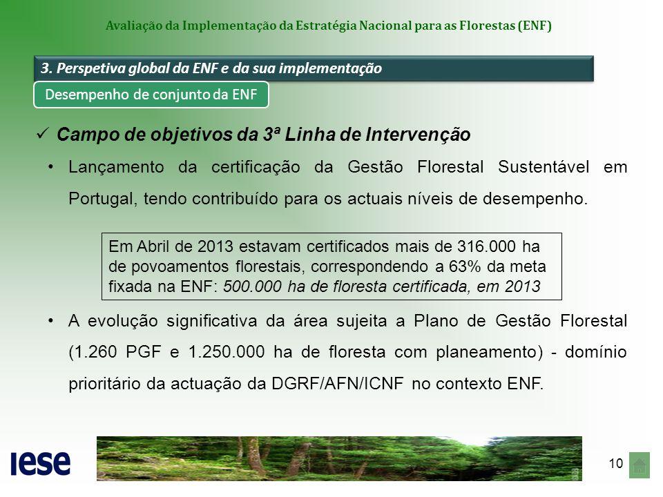 Desempenho de conjunto da ENF