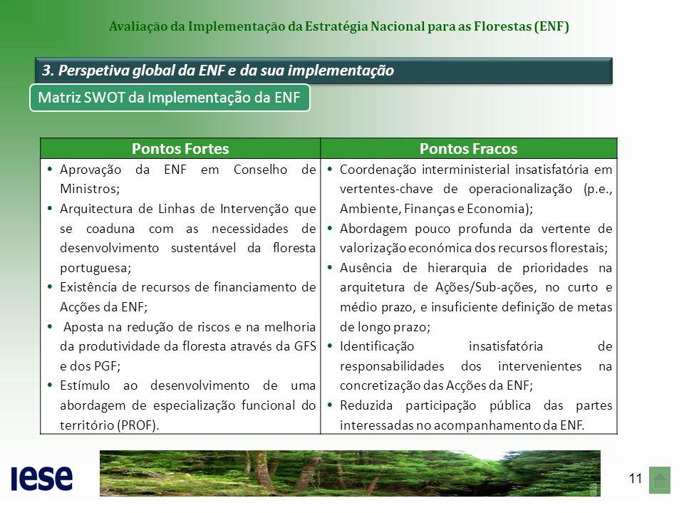 Matriz SWOT da Implementação da ENF