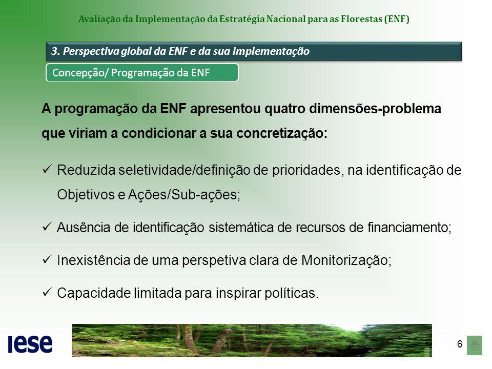 Ausência de identificação sistemática de recursos de financiamento;