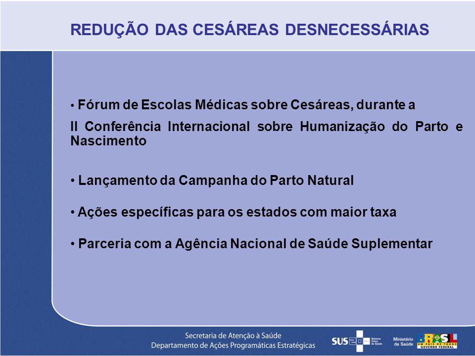 REDUÇÃO DAS CESÁREAS DESNECESSÁRIAS