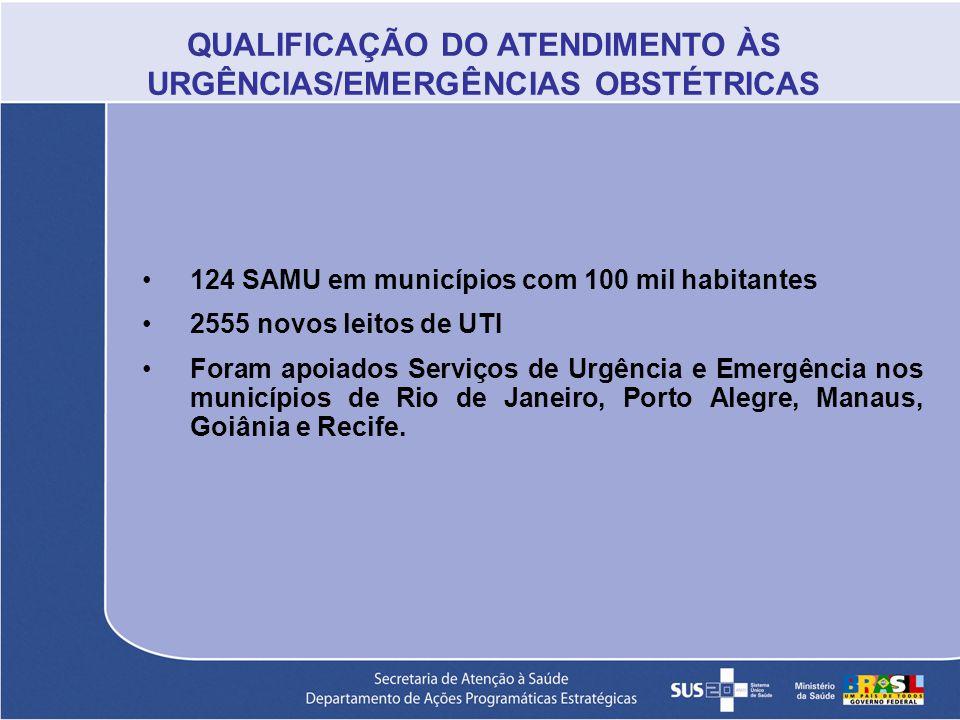 QUALIFICAÇÃO DO ATENDIMENTO ÀS URGÊNCIAS/EMERGÊNCIAS OBSTÉTRICAS