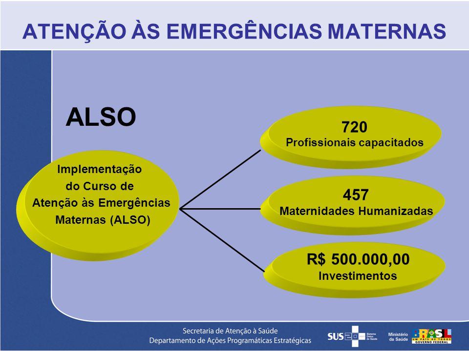 ATENÇÃO ÀS EMERGÊNCIAS MATERNAS
