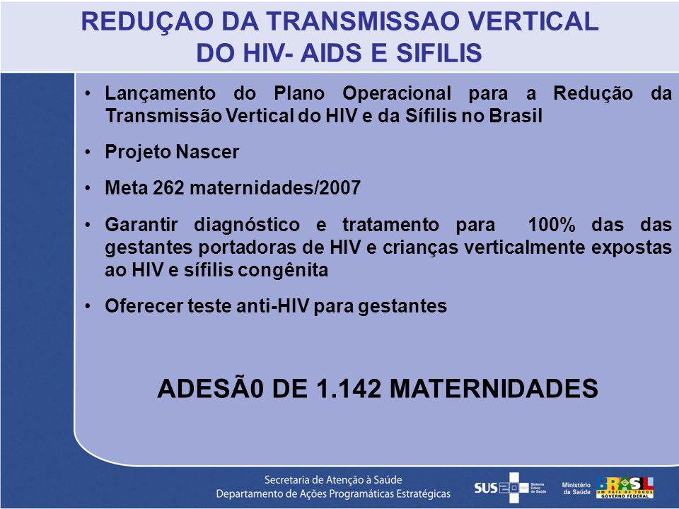 REDUÇAO DA TRANSMISSAO VERTICAL