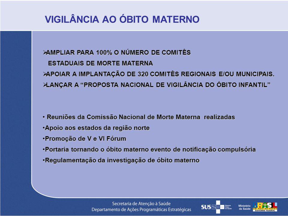 VIGILÂNCIA AO ÓBITO MATERNO