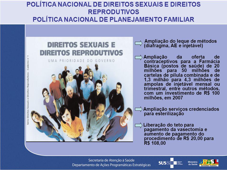 POLÍTICA NACIONAL DE DIREITOS SEXUAIS E DIREITOS REPRODUTIVOS POLÍTICA NACIONAL DE PLANEJAMENTO FAMILIAR