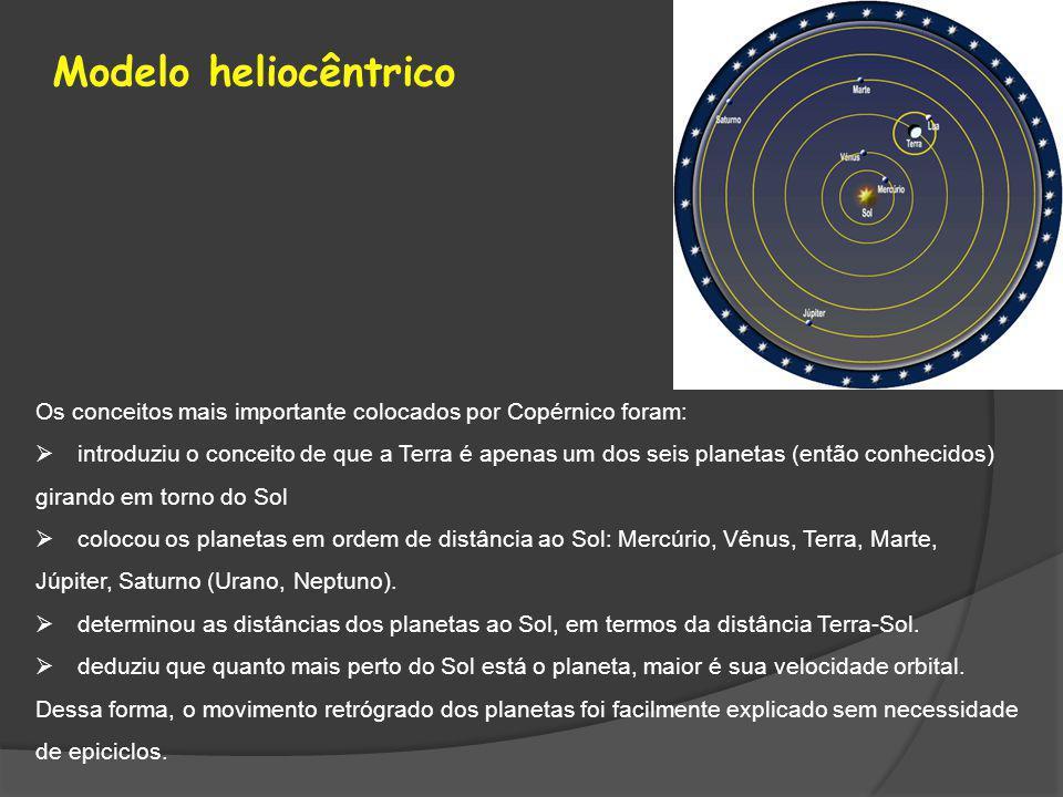 Modelo heliocêntrico Os conceitos mais importante colocados por Copérnico foram: