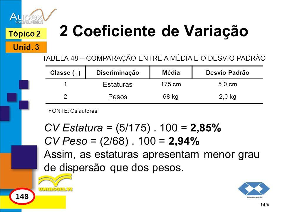 2 Coeficiente de Variação