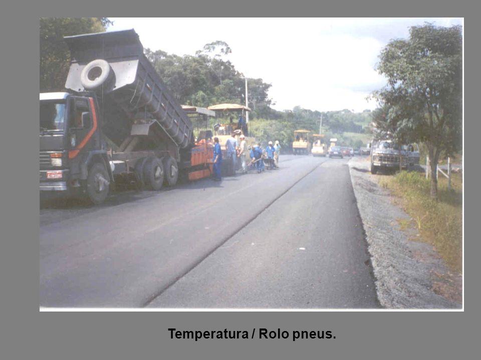 Temperatura / Rolo pneus.