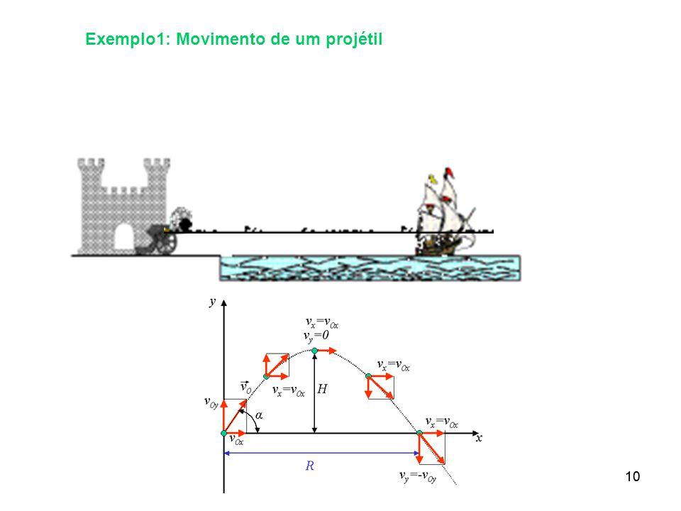 Exemplo1: Movimento de um projétil