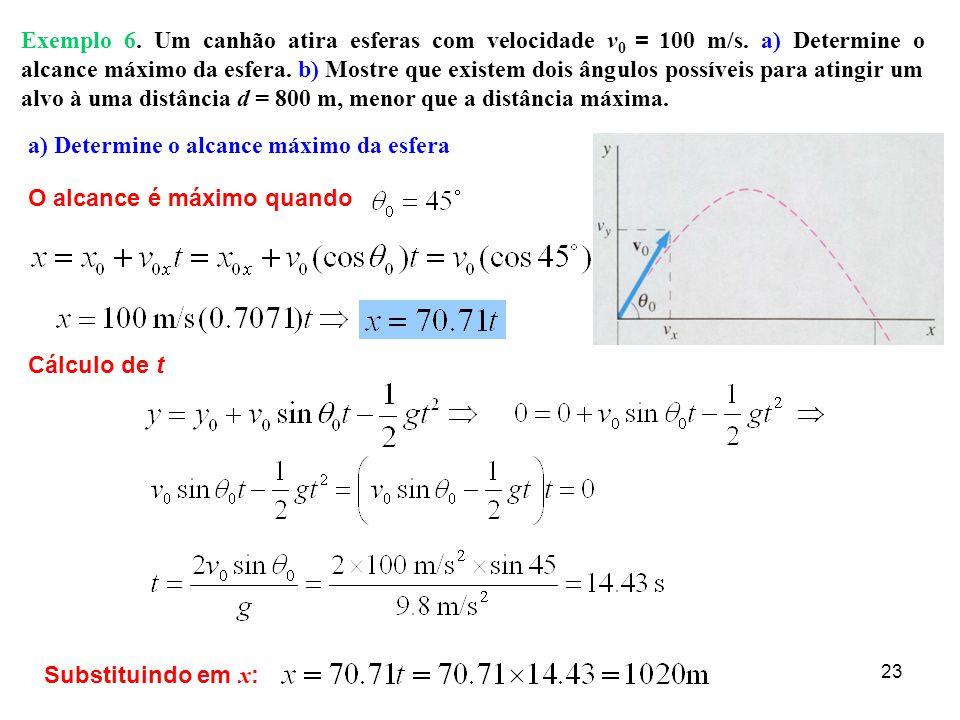 Exemplo 6. Um canhão atira esferas com velocidade v0 = 100 m/s