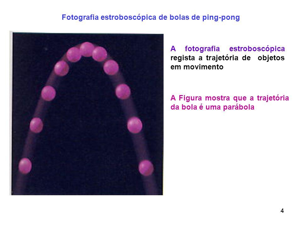 Fotografia estroboscópica de bolas de ping-pong