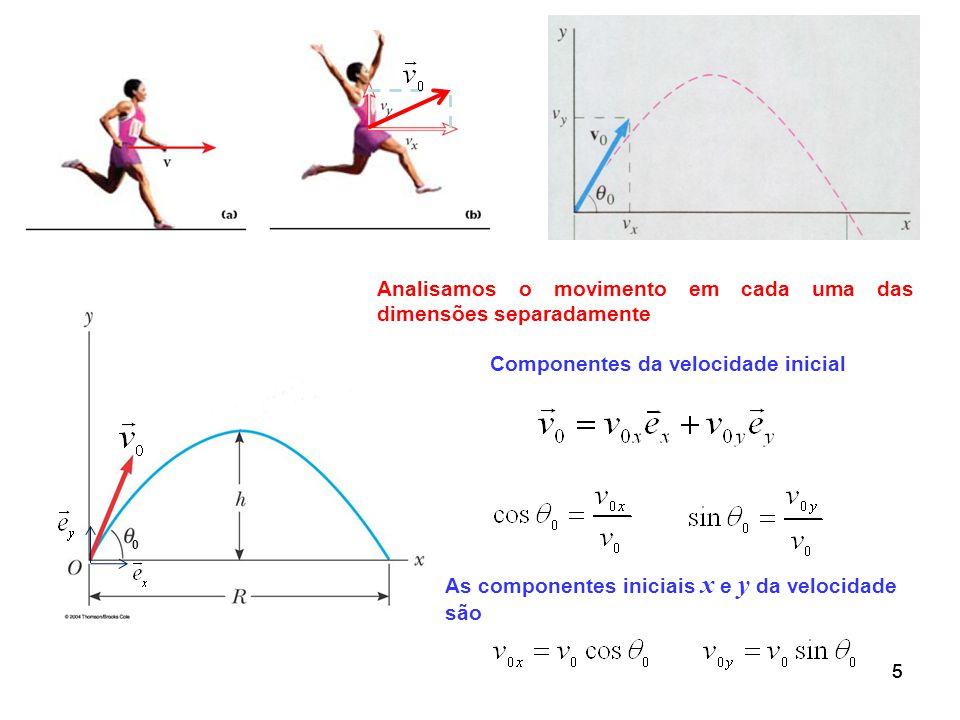 Analisamos o movimento em cada uma das dimensões separadamente