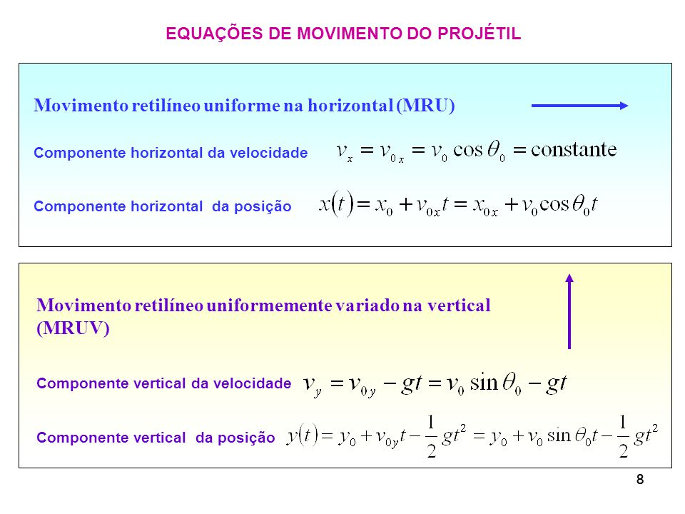 EQUAÇÕES DE MOVIMENTO DO PROJÉTIL