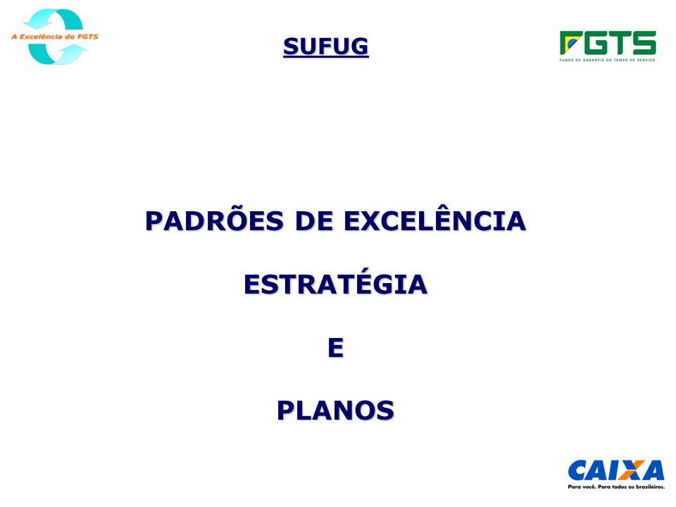 PADRÕES DE EXCELÊNCIA ESTRATÉGIA E PLANOS
