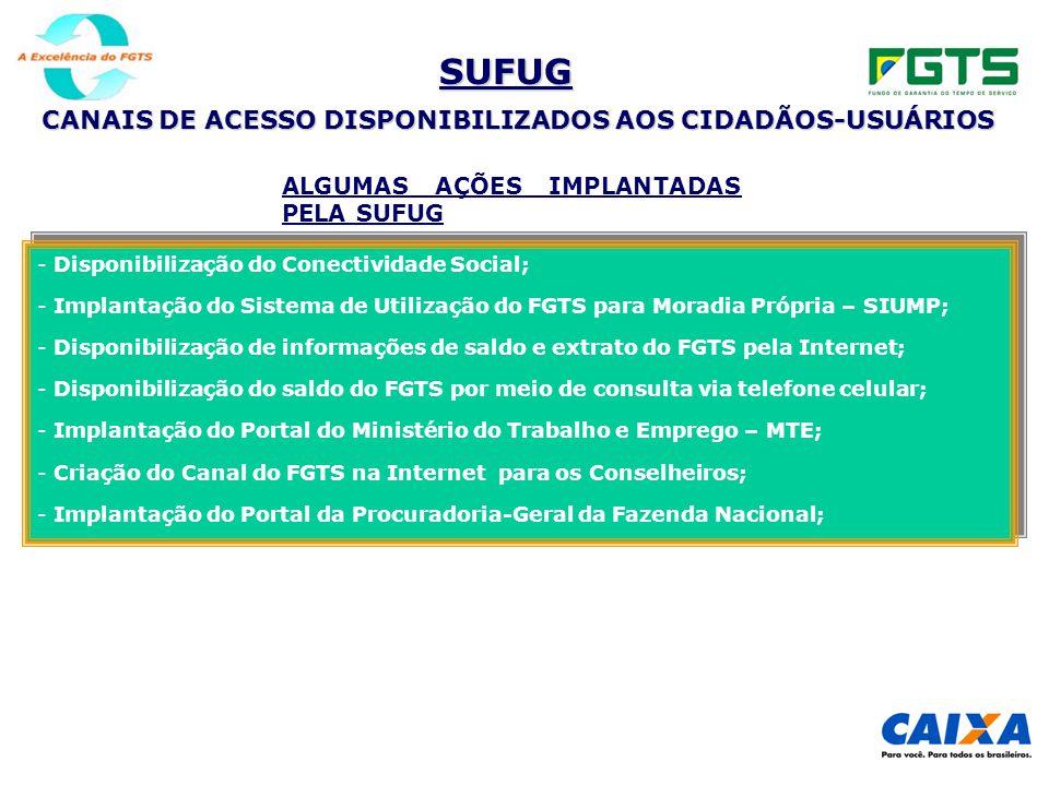 SUFUG CANAIS DE ACESSO DISPONIBILIZADOS AOS CIDADÃOS-USUÁRIOS