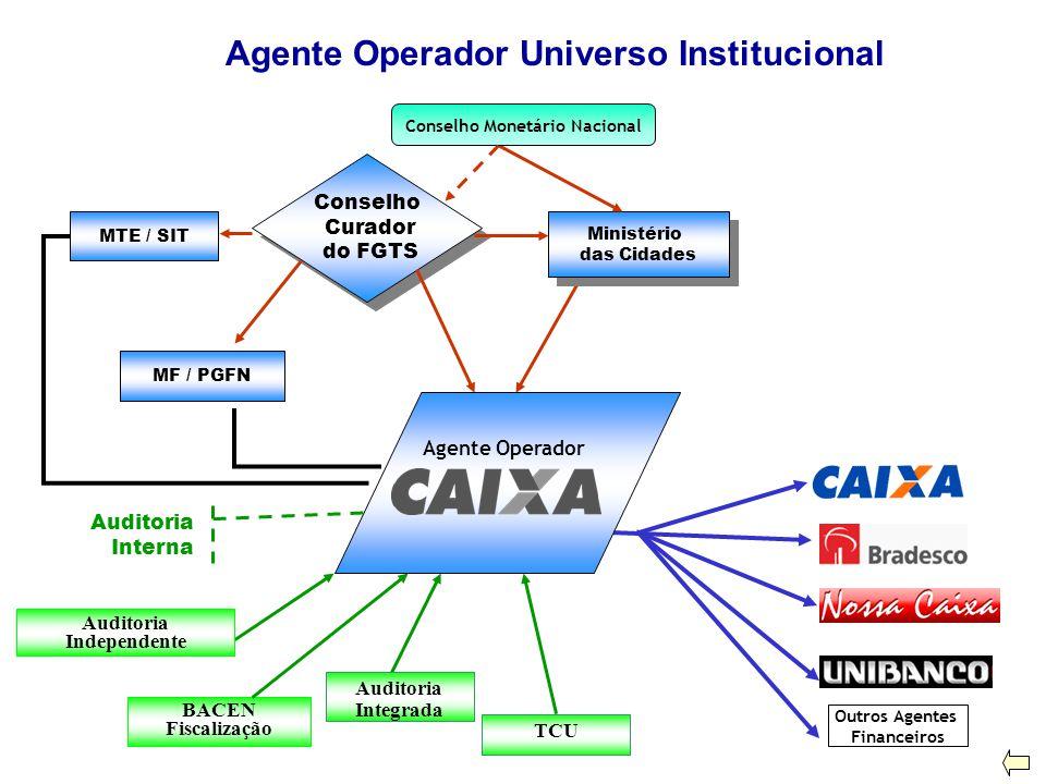 Agente Operador Universo Institucional