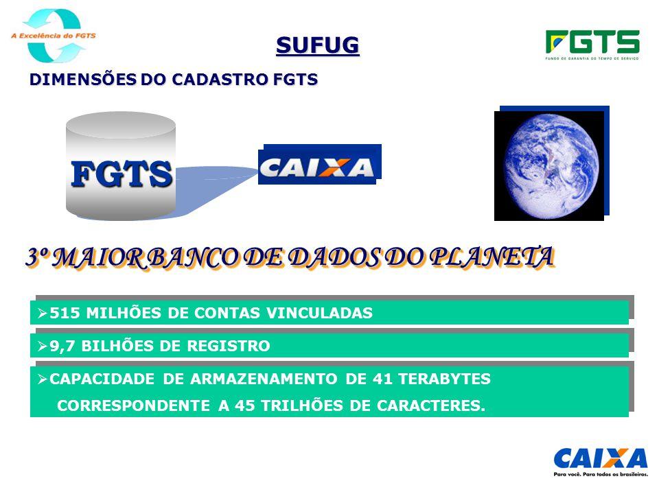 FGTS 3º MAIOR BANCO DE DADOS DO PLANETA SUFUG