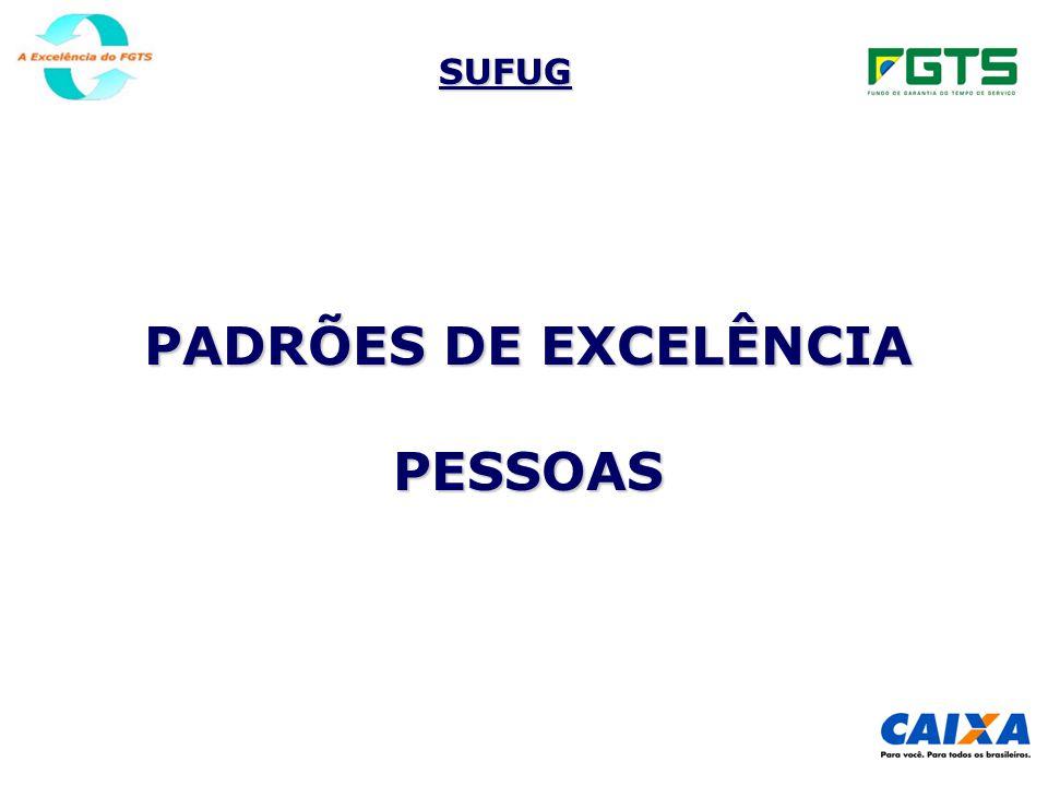 PADRÕES DE EXCELÊNCIA PESSOAS