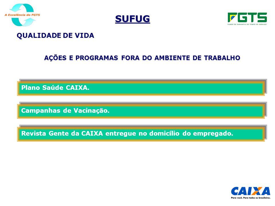 AÇÕES E PROGRAMAS FORA DO AMBIENTE DE TRABALHO