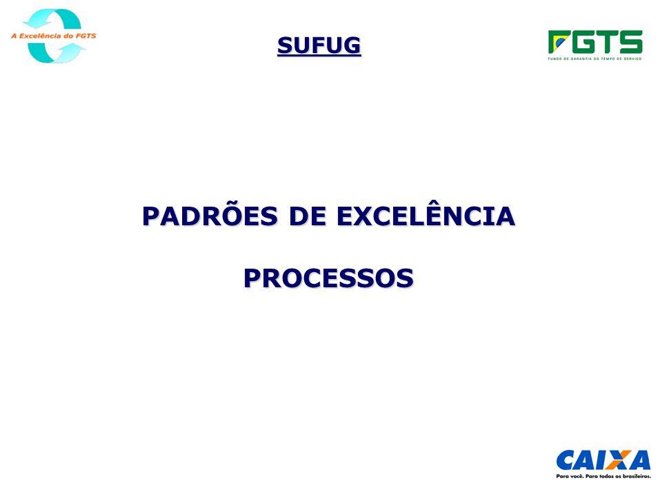 PADRÕES DE EXCELÊNCIA PROCESSOS