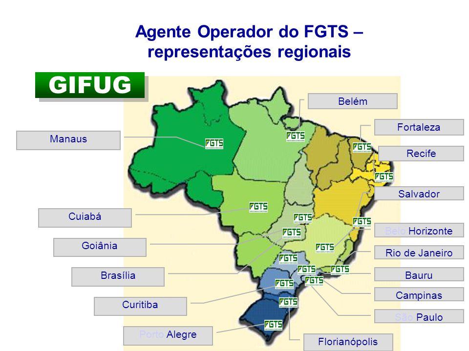 Agente Operador do FGTS – representações regionais