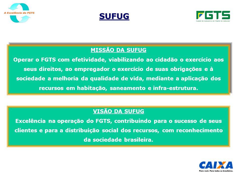 SUFUG MISSÃO DA SUFUG. Operar o FGTS com efetividade, viabilizando ao cidadão o exercício aos.