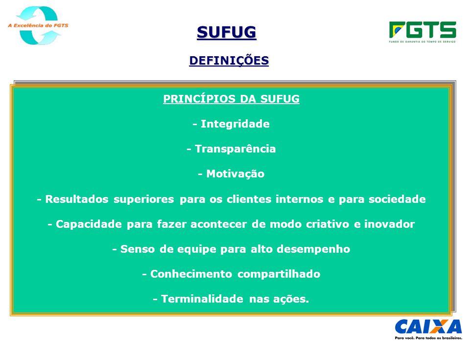 SUFUG DEFINIÇÕES PRINCÍPIOS DA SUFUG - Integridade - Transparência