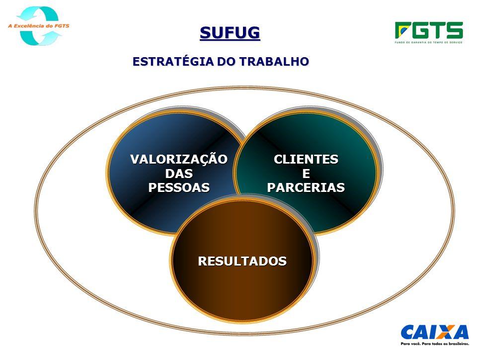 ESTRATÉGIA DO TRABALHO