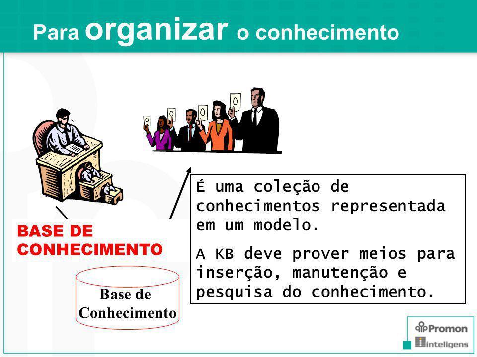 Para organizar o conhecimento