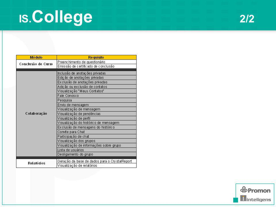 IS.College 2/2