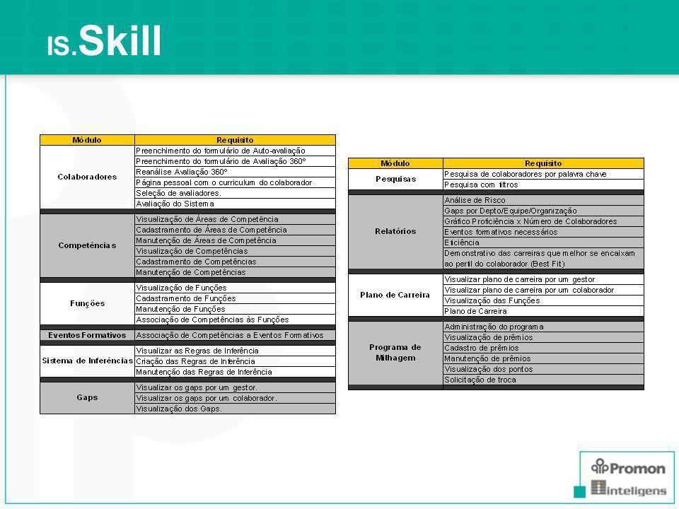 IS.Skill