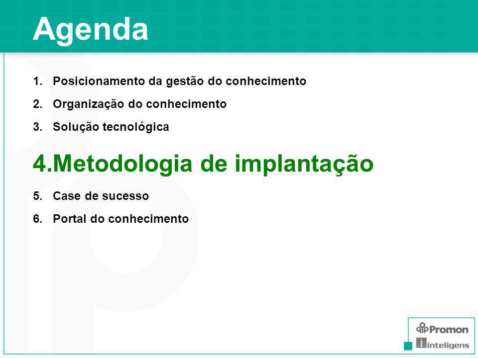 Agenda Metodologia de implantação