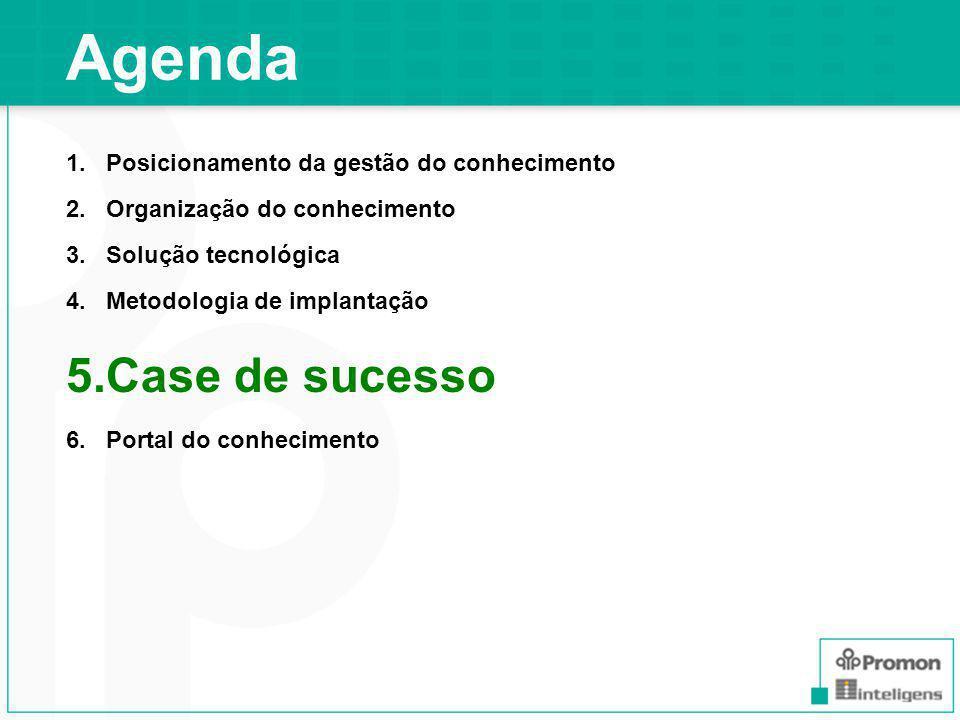 Agenda Case de sucesso Posicionamento da gestão do conhecimento