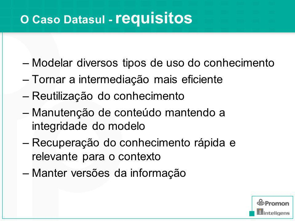 O Caso Datasul - requisitos