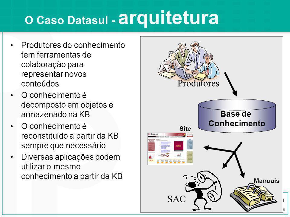 O Caso Datasul - arquitetura