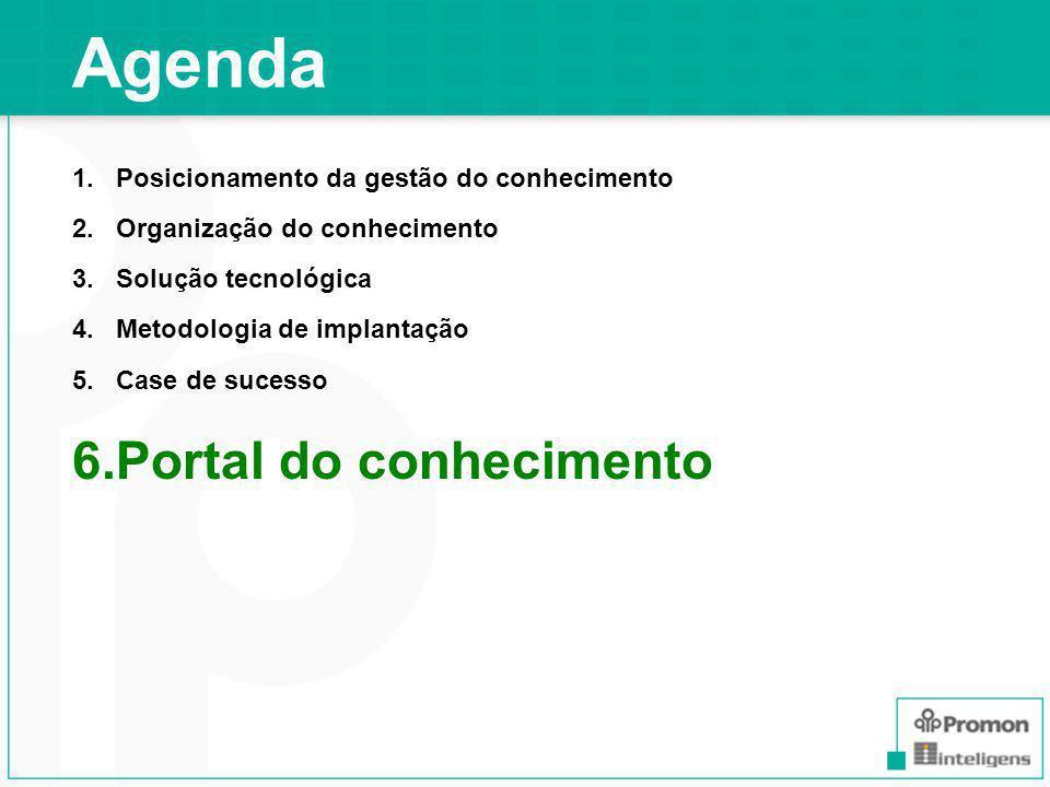 Agenda Portal do conhecimento Posicionamento da gestão do conhecimento