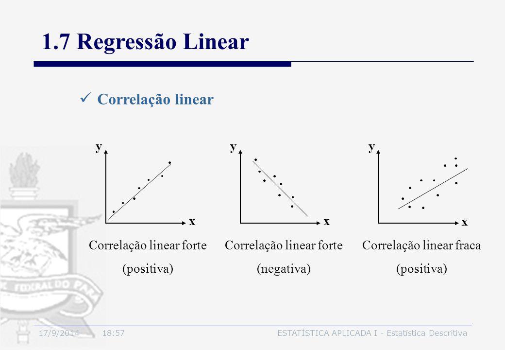 1.7 Regressão Linear Correlação linear y x Correlação linear forte