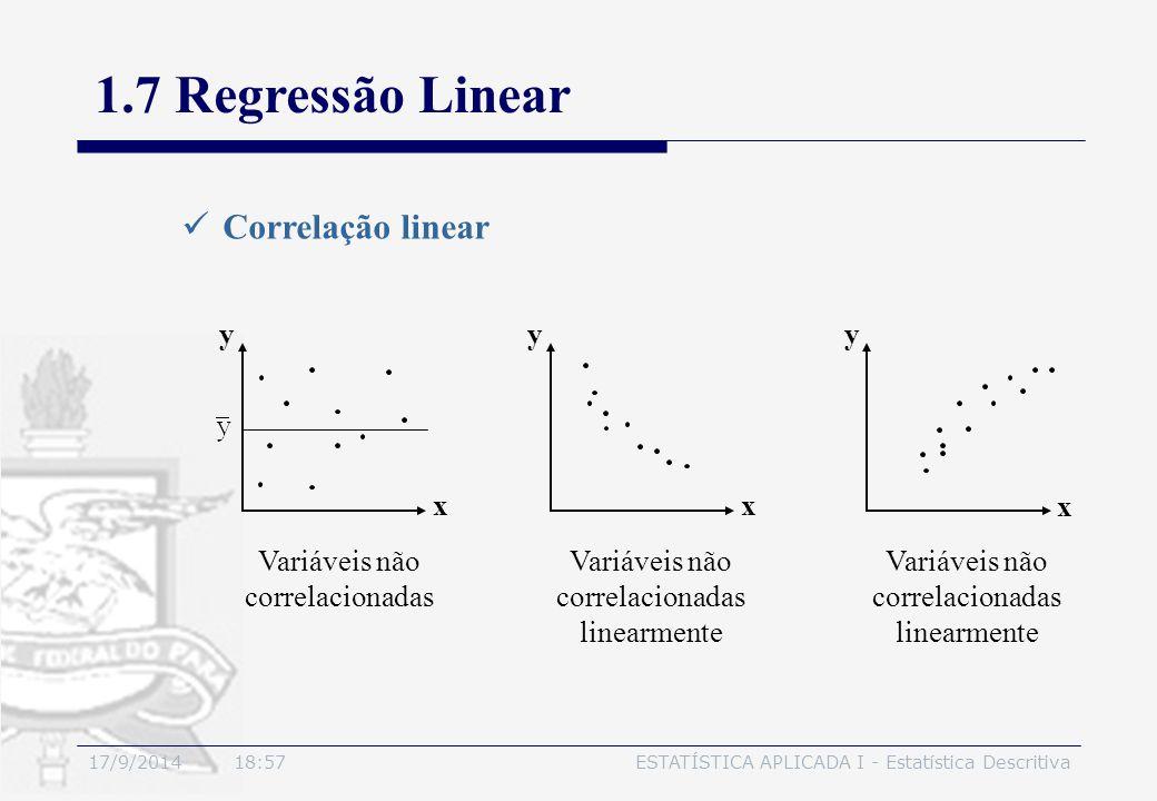 1.7 Regressão Linear Correlação linear y x