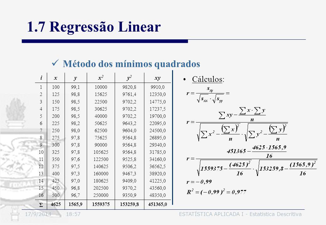 1.7 Regressão Linear Método dos mínimos quadrados Cálculos: i x y x2