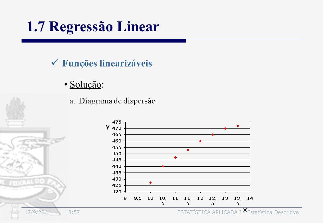 1.7 Regressão Linear Funções linearizáveis Solução: