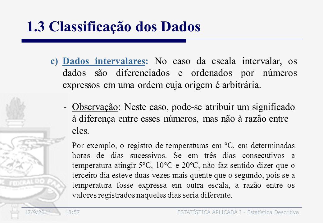 1.3 Classificação dos Dados