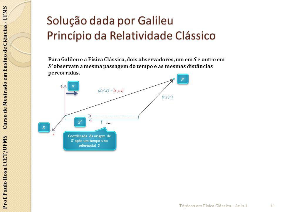 Solução dada por Galileu Princípio da Relatividade Clássico